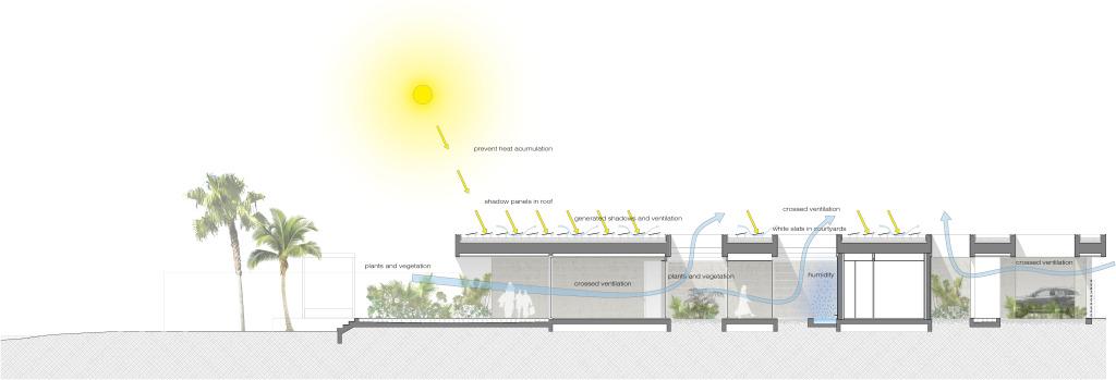 \Pablo-pcdom arquitectura_Proyectos93_durrat2gráfica93_AL