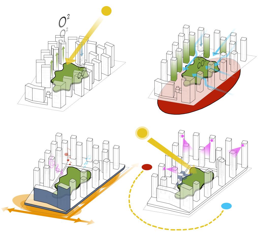 4 diagramas