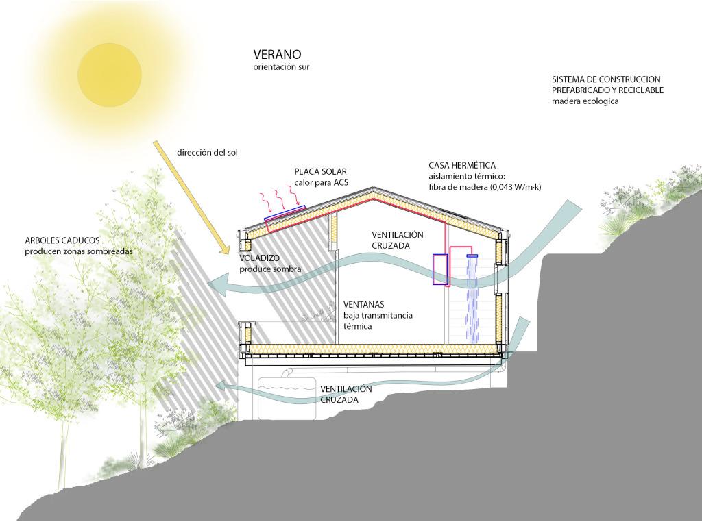 \Pablo-pcdom arquitectura_Proyectos87_casita vallvidreraval