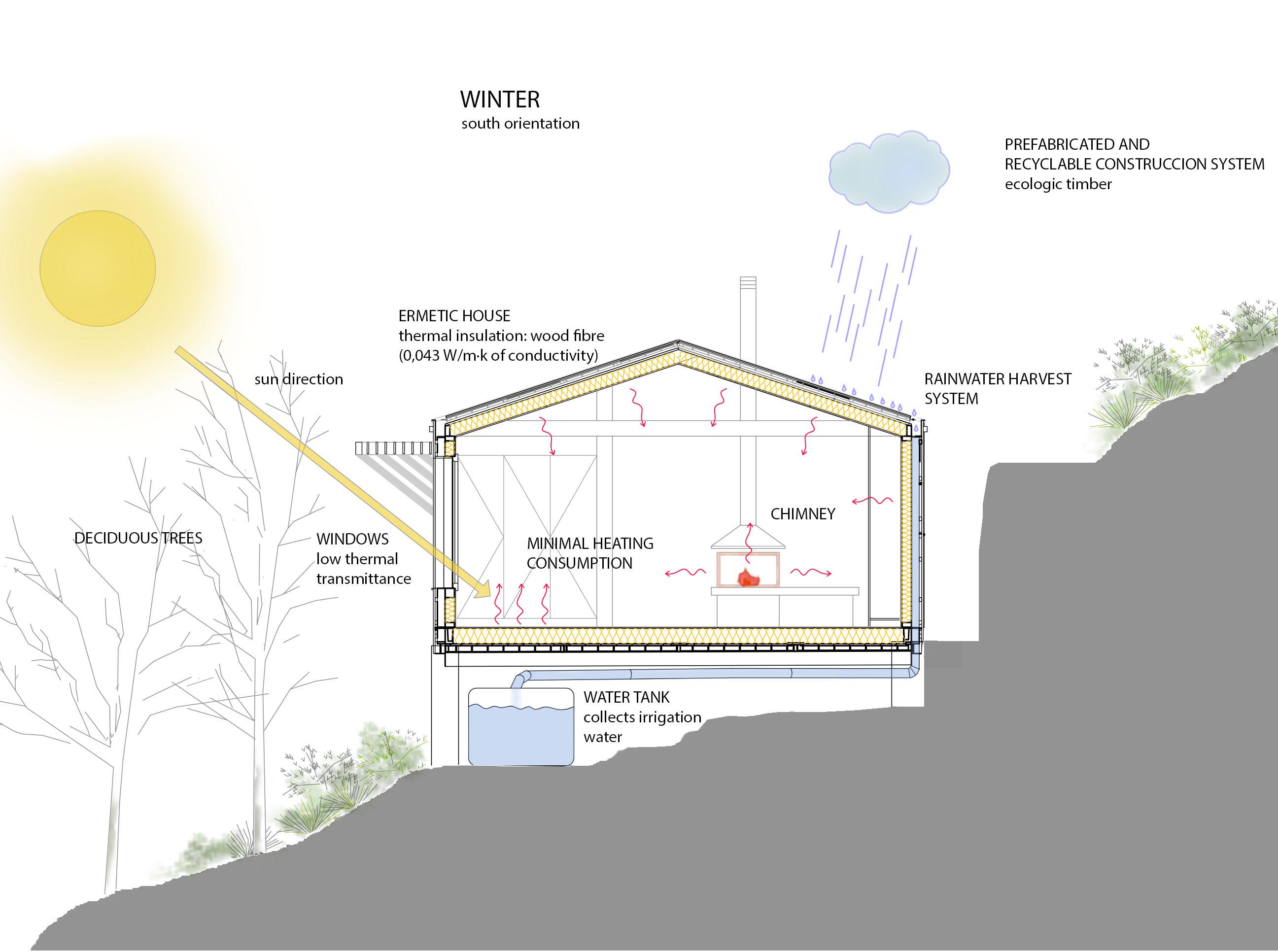 Wood studio house dom arquitectura - Arquitectura de casas ...